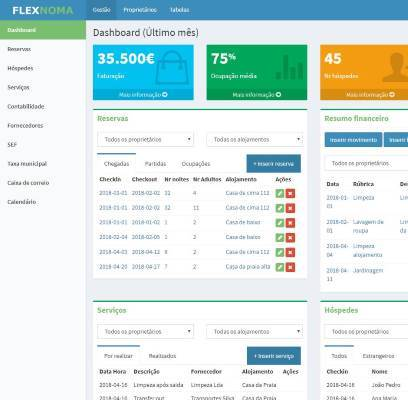 flexnoma software alojamento local