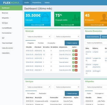 flexnoma Software de alquiler de vacaciones